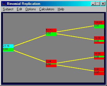 Synthetic stock position using options