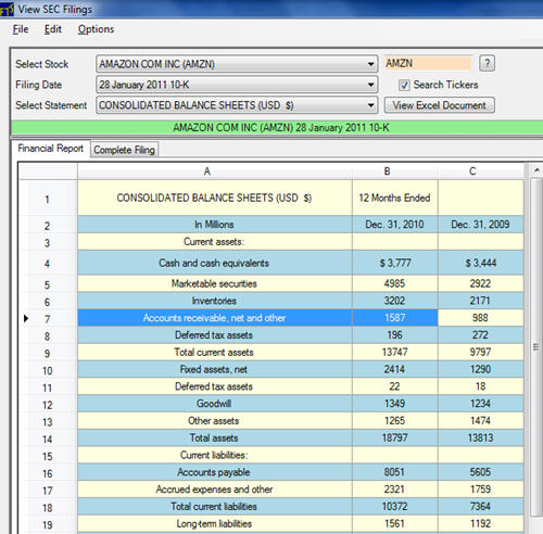 a 2 appendix to chapter 2 a quick tour of the balance sheet