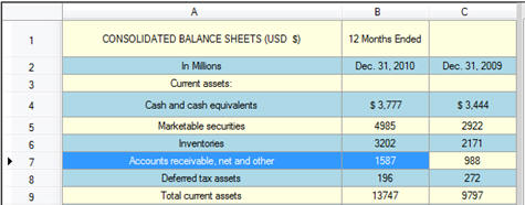 a 4 appendix to chapter 2 the consolidated statement of cash flows